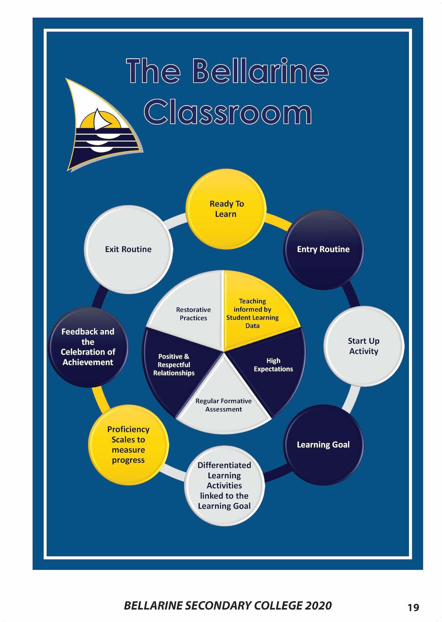 Custom Teacher Planners Insert