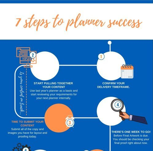 7 steps to planner success infographic